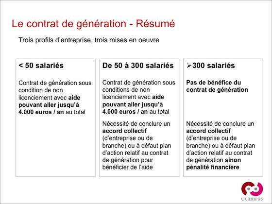 Contrat de génération - Résumé